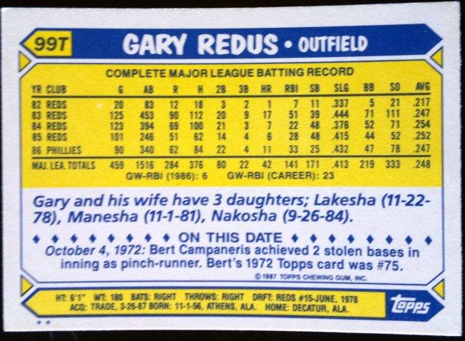 Gary Redus back, ed